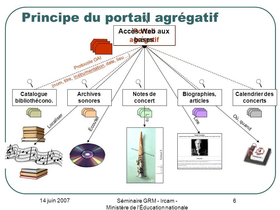 14 juin 2007 Séminaire GRM - Ircam - Ministère de l'Éducation nationale 6 Catalogue bibliothécono. Calendrier des concerts Portail agrégatif Protocole