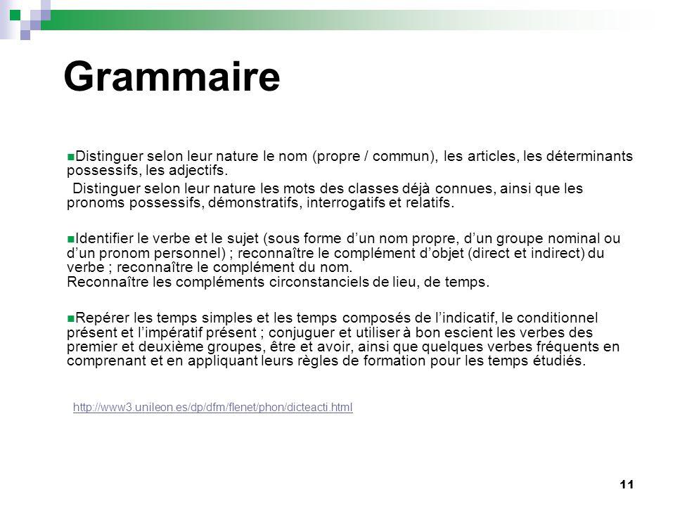 11 Grammaire Distinguer selon leur nature le nom (propre / commun), les articles, les déterminants possessifs, les adjectifs. Distinguer selon leur na