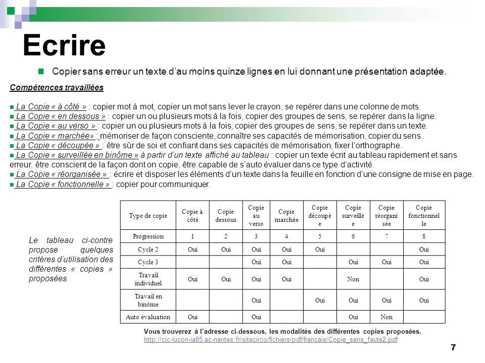 7 Vous trouverez à ladresse ci-dessous, les modalités des différentes copies proposées. http://cic-lucon-ia85.ac-nantes.fr/sitecirco/fichiers/pdf/fran