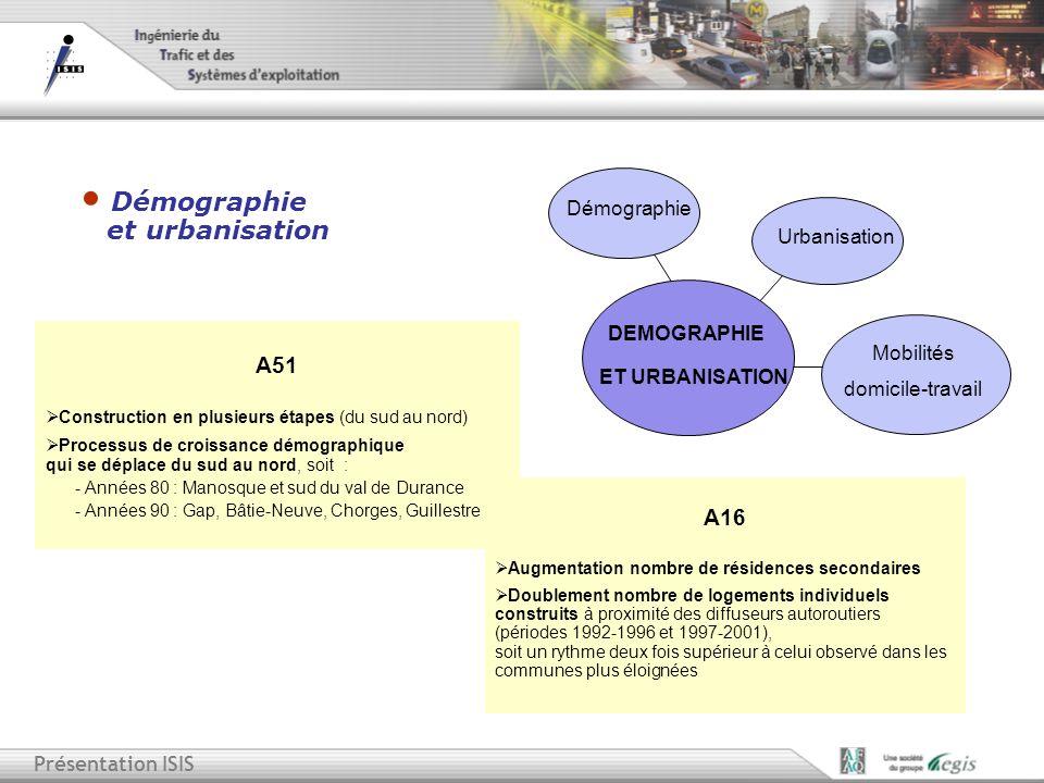 Présentation ISIS Mobilités domicile-travail Urbanisation Démographie DEMOGRAPHIE ET URBANISATION A51 Construction en plusieurs étapes (du sud au nord