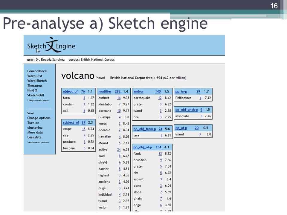 Pre-analyse a) Sketch engine 16