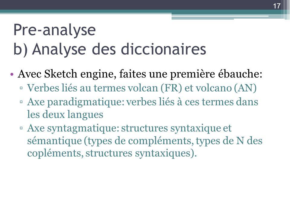 Pre-analyse b) Analyse des diccionaires Avec Sketch engine, faites une première ébauche: Verbes liés au termes volcan (FR) et volcano (AN) Axe paradig