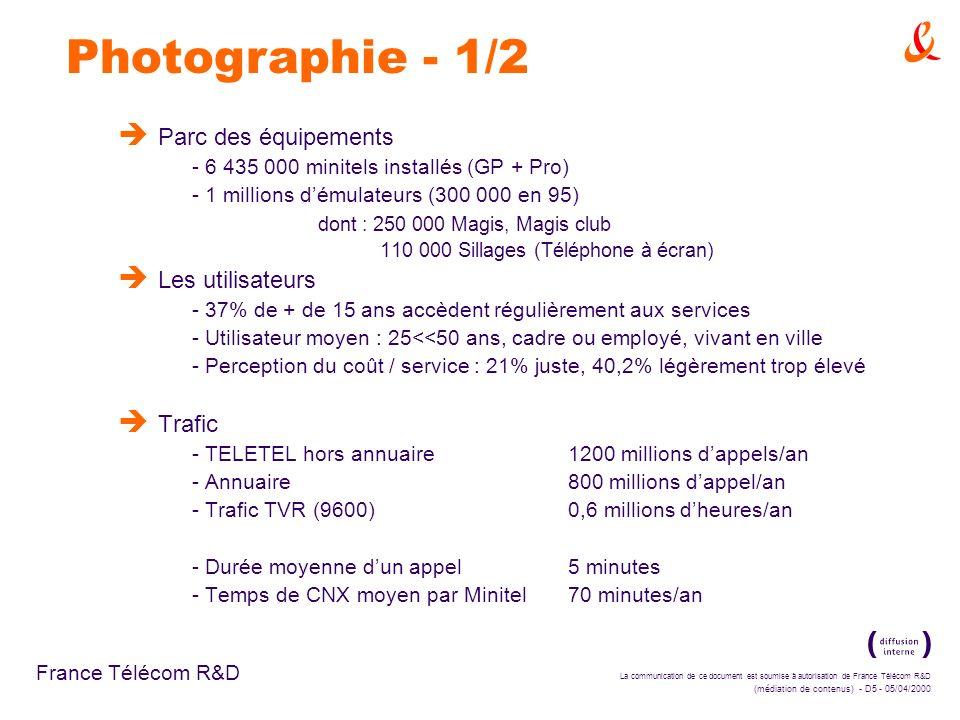 La communication de ce document est soumise à autorisation de France Télécom R&D (médiation de contenus) - D5 - 05/04/2000 France Télécom R&D è Parc des équipements - 6 435 000 minitels installés (GP + Pro) - 1 millions démulateurs (300 000 en 95) dont : 250 000 Magis, Magis club 110 000 Sillages (Téléphone à écran) è Les utilisateurs - 37% de + de 15 ans accèdent régulièrement aux services - Utilisateur moyen : 25<<50 ans, cadre ou employé, vivant en ville - Perception du coût / service : 21% juste, 40,2% légèrement trop élevé è Trafic - TELETEL hors annuaire1200 millions dappels/an - Annuaire800 millions dappel/an - Trafic TVR (9600)0,6 millions dheures/an - Durée moyenne dun appel5 minutes - Temps de CNX moyen par Minitel70 minutes/an Photographie - 1/2
