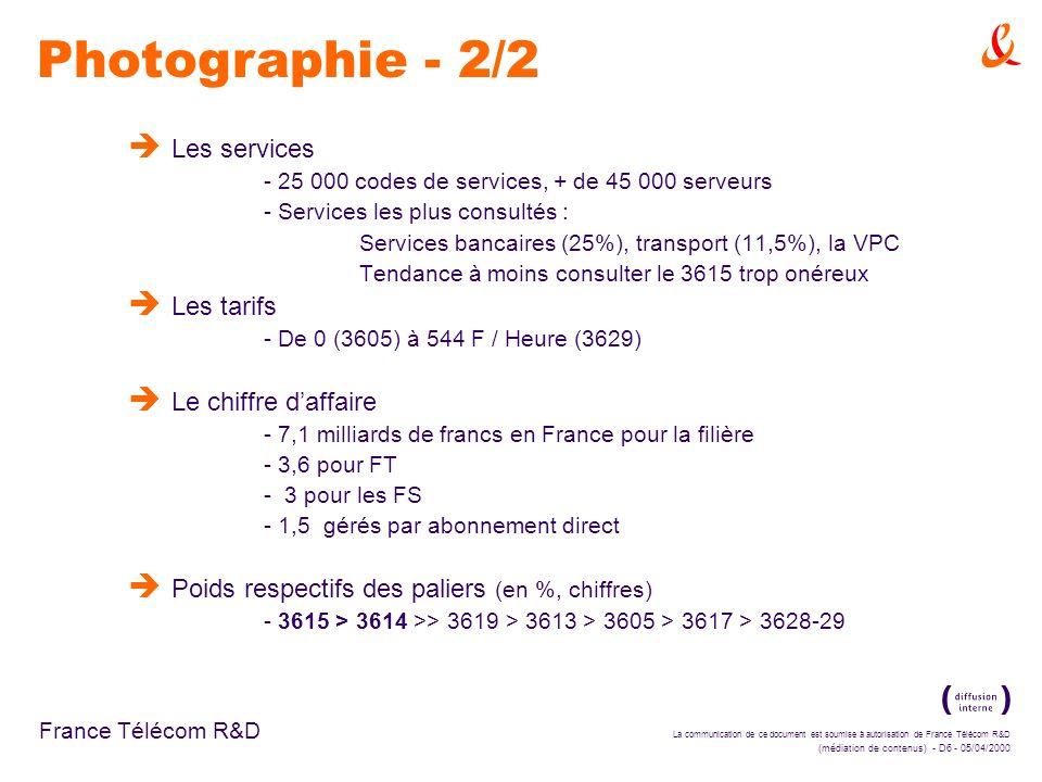 La communication de ce document est soumise à autorisation de France Télécom R&D (médiation de contenus) - D6 - 05/04/2000 France Télécom R&D è Les services - 25 000 codes de services, + de 45 000 serveurs - Services les plus consultés : Services bancaires (25%), transport (11,5%), la VPC Tendance à moins consulter le 3615 trop onéreux è Les tarifs - De 0 (3605) à 544 F / Heure (3629) è Le chiffre daffaire - 7,1 milliards de francs en France pour la filière - 3,6 pour FT - 3 pour les FS - 1,5 gérés par abonnement direct è Poids respectifs des paliers (en %, chiffres) - 3615 > 3614 >> 3619 > 3613 > 3605 > 3617 > 3628-29 Photographie - 2/2