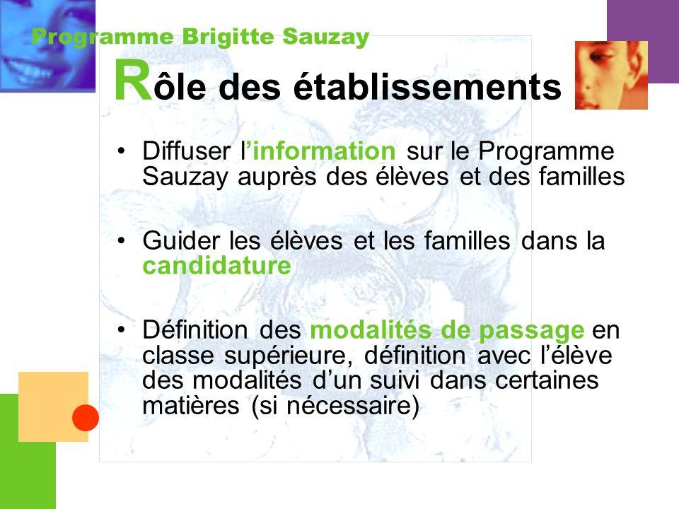 Programme Brigitte Sauzay R ôle des établissements Diffuser linformation sur le Programme Sauzay auprès des élèves et des familles Guider les élèves e