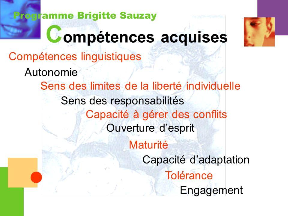 Programme Brigitte Sauzay C ompétences acquises Compétences linguistiques Engagement Capacité dadaptation Capacité à gérer des conflits Ouverture desp