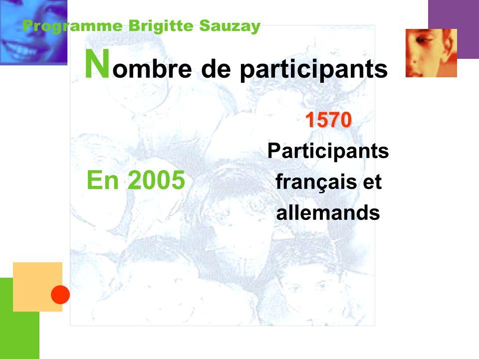 Programme Brigitte Sauzay S outien financier Une subvention est accordée à chaque participant Bourse de forfait voyage en fonction du Land daccueil ( 180 par ex.