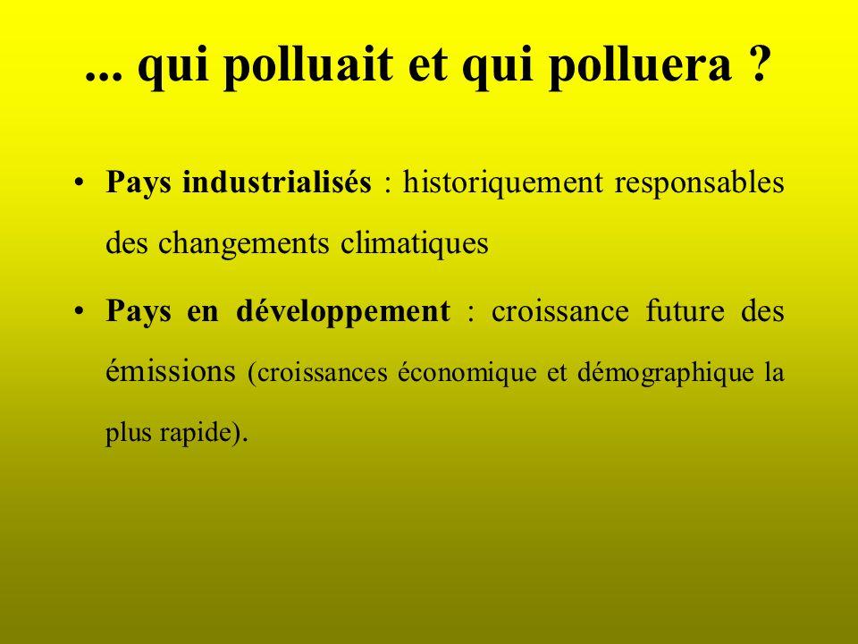 Qui pollue,... Aujourdhui (1995) : un étatsunien émet 27 à 54 fois plus de CO2 quun habitant dun PVD (France et PVD : 8 à 17). Avec