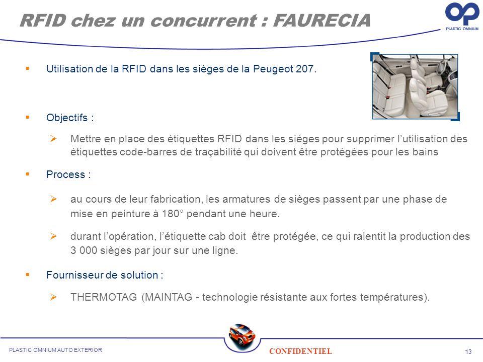 13 CONFIDENTIEL PLASTIC OMNIUM AUTO EXTERIOR RFID chez un concurrent : FAURECIA Utilisation de la RFID dans les sièges de la Peugeot 207. Objectifs :