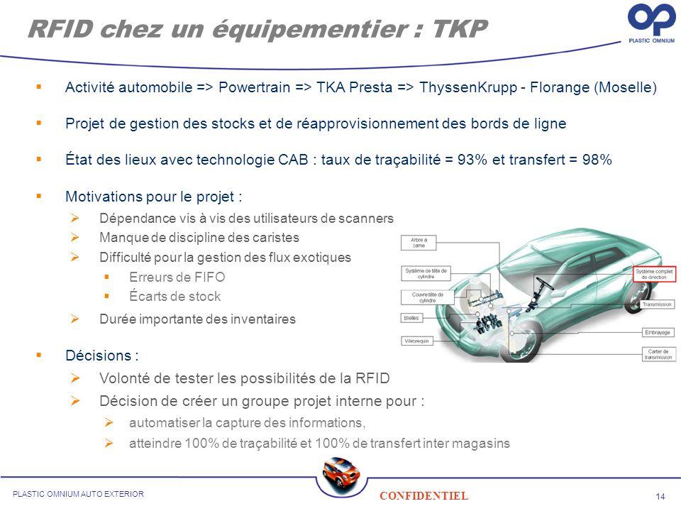 14 CONFIDENTIEL PLASTIC OMNIUM AUTO EXTERIOR RFID chez un équipementier : TKP Activité automobile => Powertrain => TKA Presta => ThyssenKrupp - Floran