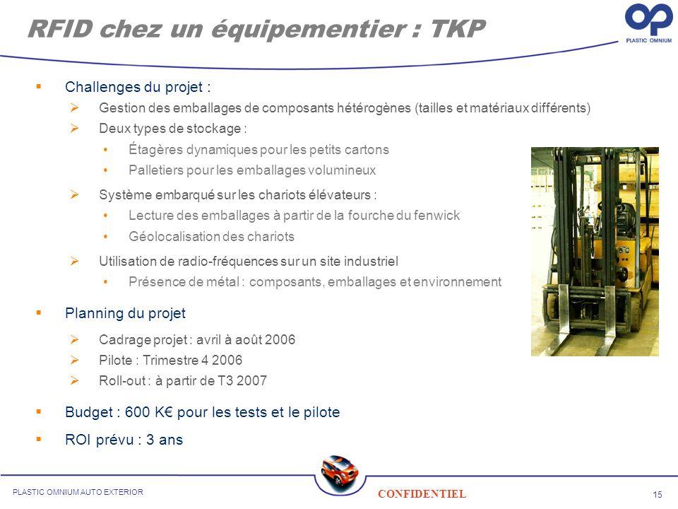 15 CONFIDENTIEL PLASTIC OMNIUM AUTO EXTERIOR RFID chez un équipementier : TKP Challenges du projet : Gestion des emballages de composants hétérogènes