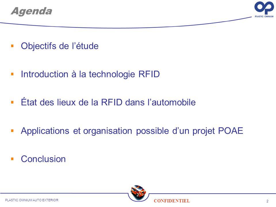2 CONFIDENTIEL PLASTIC OMNIUM AUTO EXTERIOR Agenda Objectifs de létude Introduction à la technologie RFID État des lieux de la RFID dans lautomobile A