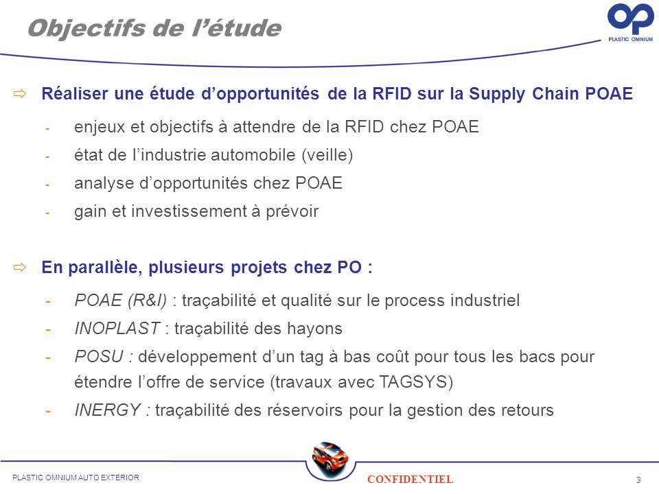 3 CONFIDENTIEL PLASTIC OMNIUM AUTO EXTERIOR Réaliser une étude dopportunités de la RFID sur la Supply Chain POAE - enjeux et objectifs à attendre de l
