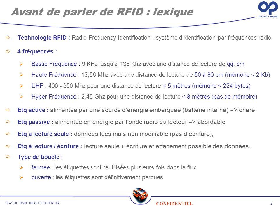 4 CONFIDENTIEL PLASTIC OMNIUM AUTO EXTERIOR Technologie RFID : Radio Frequency Identification - système didentification par fréquences radio 4 fréquen