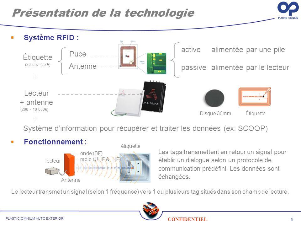 6 CONFIDENTIEL PLASTIC OMNIUM AUTO EXTERIOR Présentation de la technologie Système dinformation pour récupérer et traiter les données (ex: SCOOP) Fonc
