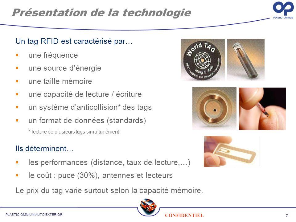 7 CONFIDENTIEL PLASTIC OMNIUM AUTO EXTERIOR Présentation de la technologie Un tag RFID est caractérisé par… une fréquence une source dénergie une tail