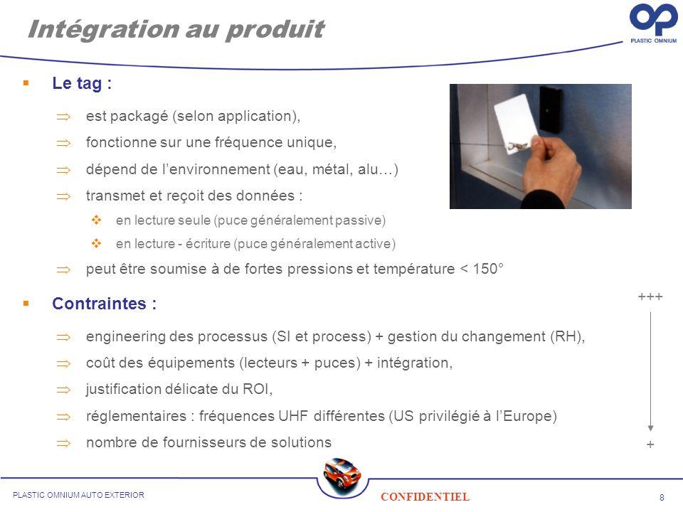 8 CONFIDENTIEL PLASTIC OMNIUM AUTO EXTERIOR Intégration au produit Le tag : est packagé (selon application), fonctionne sur une fréquence unique, dépe