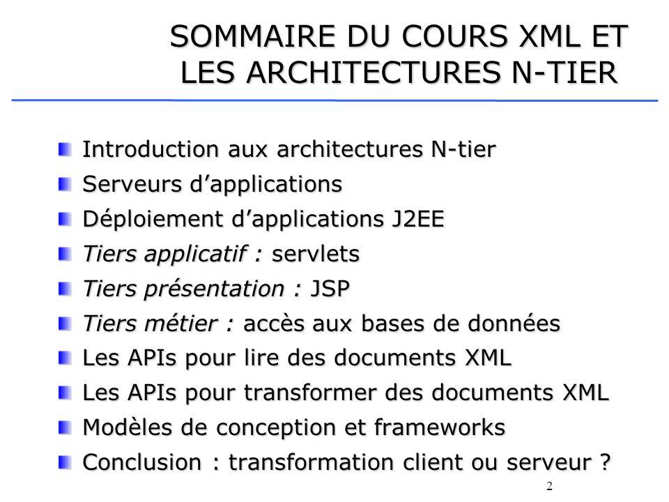 23 ASSEMBLAGE ET DEPLOIEMENT DAPPLICATIONS J2EE 2/6 Mécanisme dune application Web J2EE : 3 - La servlet contrôle la validité de la requête HTTP.