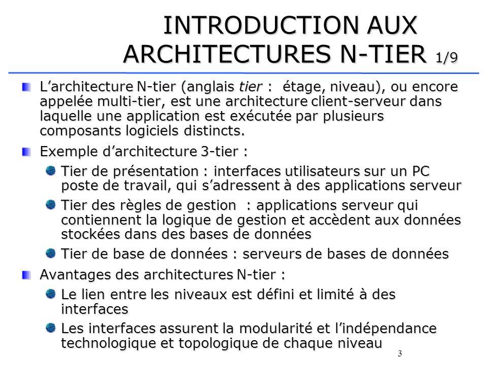 4 INTRODUCTION AUX ARCHITECTURES N-TIER 2/9 Les différentes couches dune architecture 4-tier :