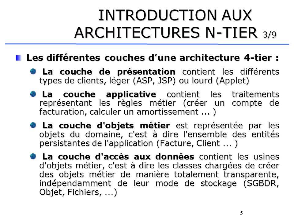 16 RAPPEL SUR J2EE 1/6 J2EE sappuie sur des concepts objet : Classe : type dobjet caractérisé par sa structure de données (attributs) et son comportement (méthodes).