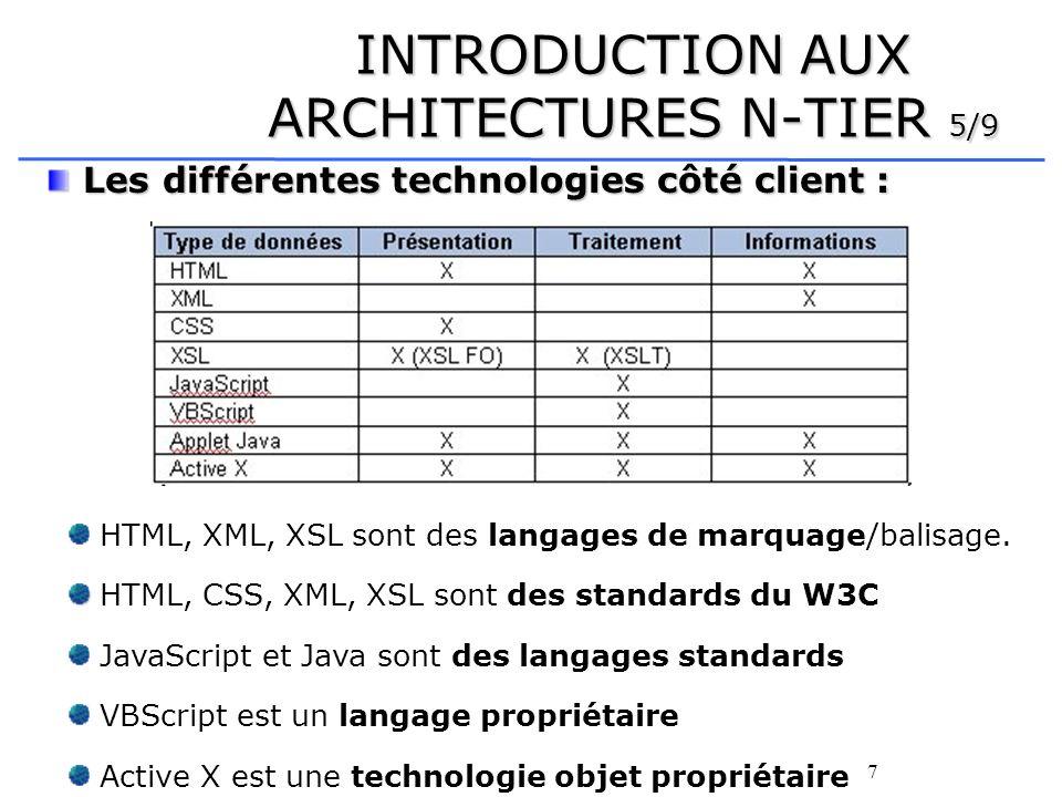8 Les différentes technologies côté serveur : Les différentes technologies côté serveur : JSP (Java Server Pages de Sun) Comme la plupart de ses concurrents, il permet d intégrer des scripts, ici sous forme de code Java, dans les pages html.