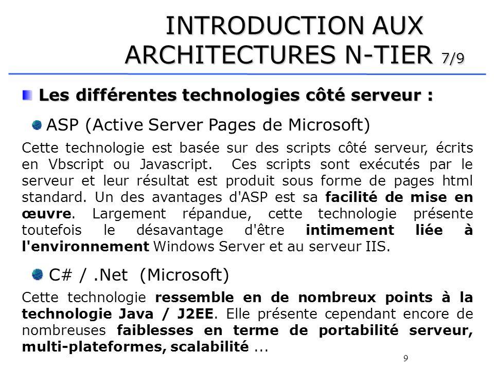 10 Les différentes technologies côté serveur : Les différentes technologies côté serveur : PHP (Hypertext PreProcessor) PHP connaît un succès toujours croissant sur le Web et se positionne comme un rival important pour ASP et JSP.
