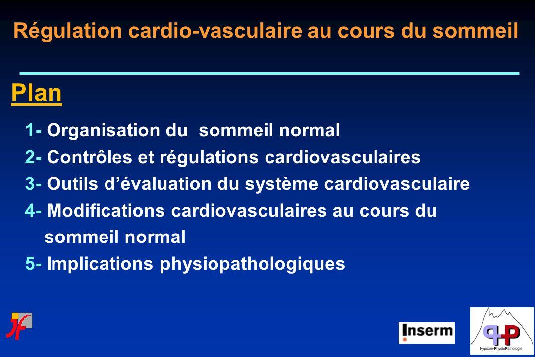 Plan Régulation cardio-vasculaire au cours du sommeil 1- Organisation du sommeil normal 2- Contrôles et régulations cardiovasculaires 3- Outils dévalu
