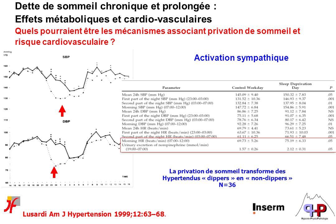 Dette de sommeil chronique et prolongée : Effets métaboliques et cardio-vasculaires Quels pourraient être les mécanismes associant privation de sommei