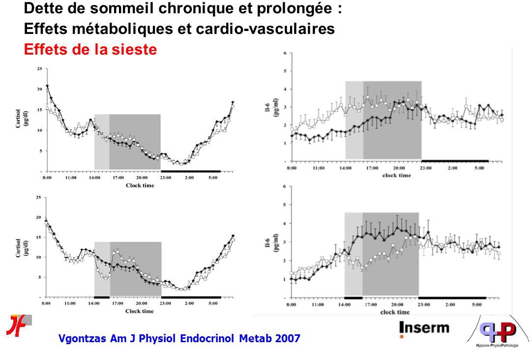 Dette de sommeil chronique et prolongée : Effets métaboliques et cardio-vasculaires Effets de la sieste Vgontzas Am J Physiol Endocrinol Metab 2007