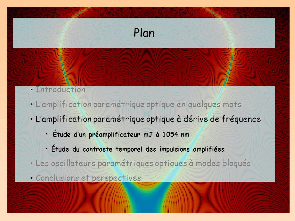 Plan Introduction Lamplification paramétrique optique en quelques mots Lamplification paramétrique optique à dérive de fréquence Étude dun préamplific