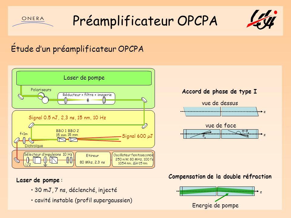 Préamplificateur OPCPA Étude dun préamplificateur OPCPA Laser de pompe : 30 mJ, 7 ns, déclenché, injecté cavité instable (profil supergaussien) z vue