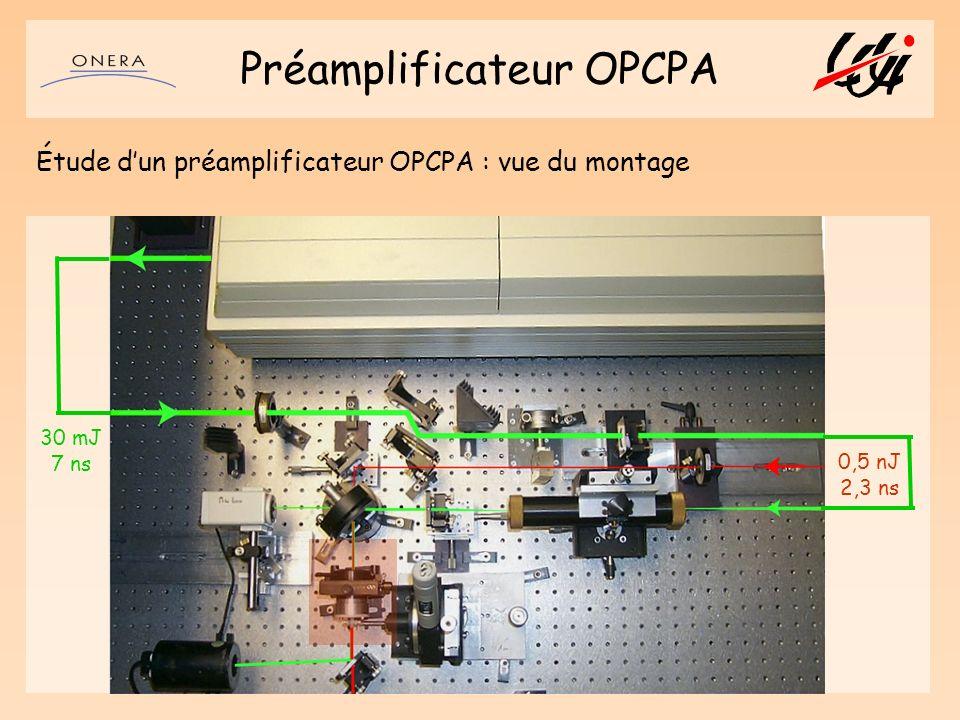 Préamplificateur OPCPA Étude dun préamplificateur OPCPA : vue du montage 30 mJ 7 ns 0,5 nJ 2,3 ns