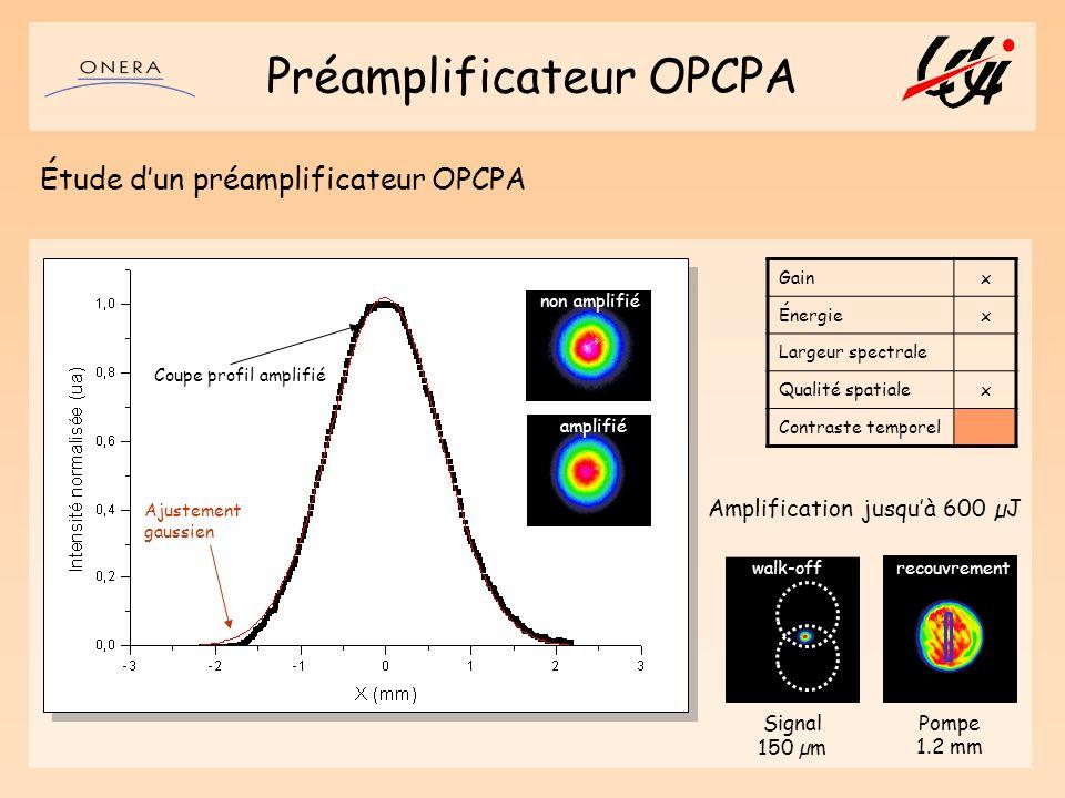 Préamplificateur OPCPA Étude dun préamplificateur OPCPA Gainx Énergiex Largeur spectrale Qualité spatialex Contraste temporel non amplifié amplifié Co