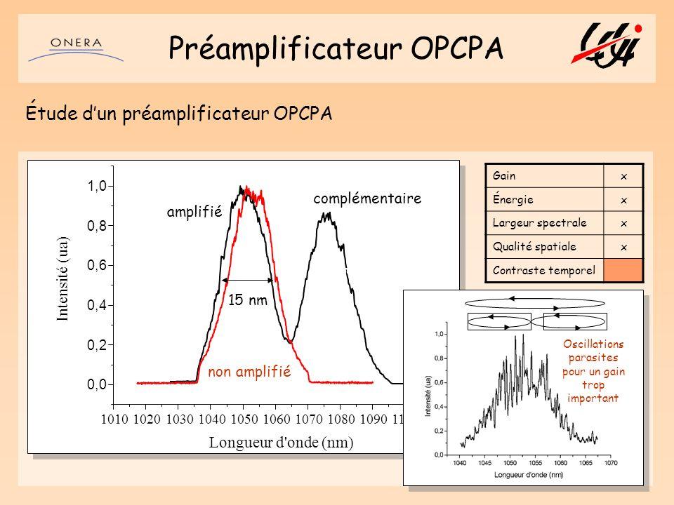 10101020103010401050106010701080109011001110 0,0 0,2 0,4 0,6 0,8 1,0 Intensité (ua) Longueur d'onde (nm) Préamplificateur OPCPA Étude dun préamplifica