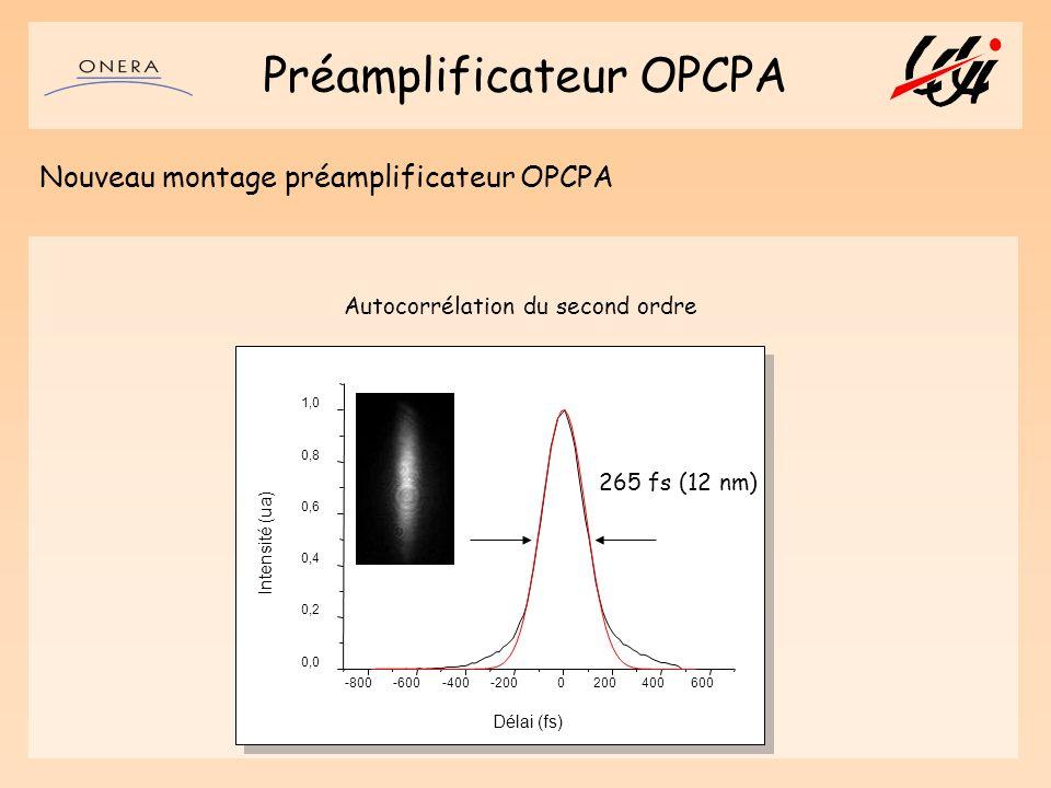 Préamplificateur OPCPA -800-600-400-2000200400600 0,0 0,2 0,4 0,6 0,8 1,0 Intensité (ua) Délai (fs) Autocorrélation du second ordre Nouveau montage pr