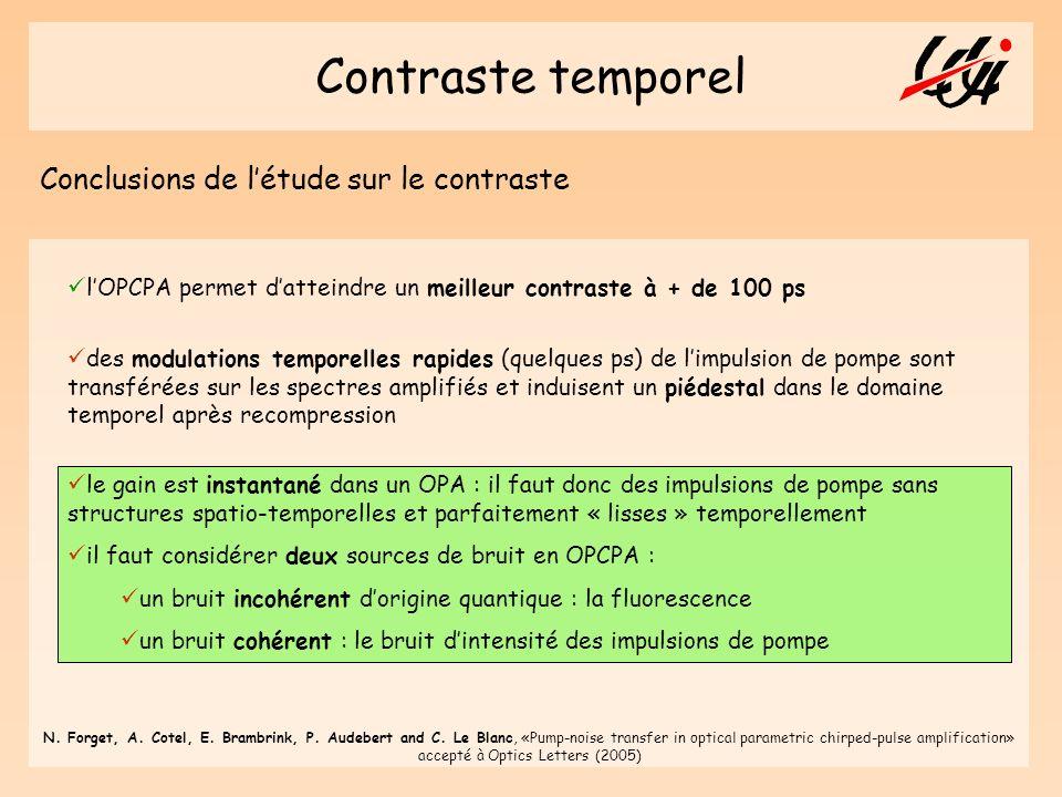 Contraste temporel Conclusions de létude sur le contraste lOPCPA permet datteindre un meilleur contraste à + de 100 ps des modulations temporelles rap