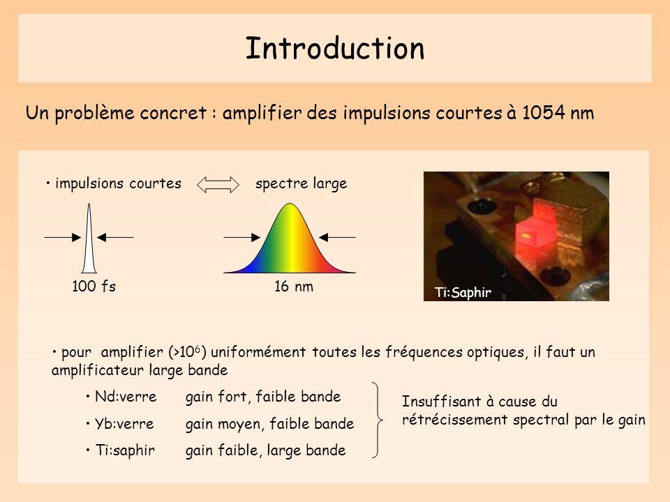 Introduction Un problème concret : amplifier des impulsions courtes à 1054 nm Ti:Saphir impulsions courtes spectre large 100 fs 16 nm pour amplifier (