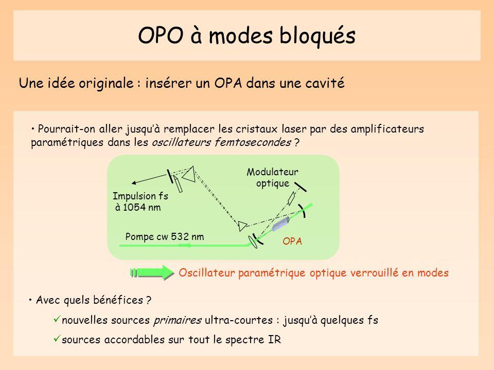 OPO à modes bloqués Une idée originale : insérer un OPA dans une cavité Pourrait-on aller jusquà remplacer les cristaux laser par des amplificateurs p