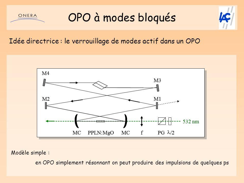 OPO à modes bloqués Idée directrice : le verrouillage de modes actif dans un OPO Modulateur acousto-optique Modèle simple : en OPO simplement résonnan