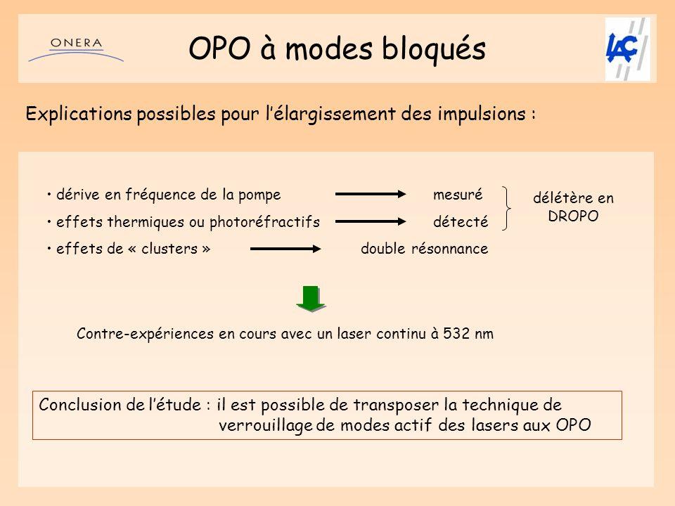OPO à modes bloqués Explications possibles pour lélargissement des impulsions : dérive en fréquence de la pompe mesuré effets thermiques ou photoréfra