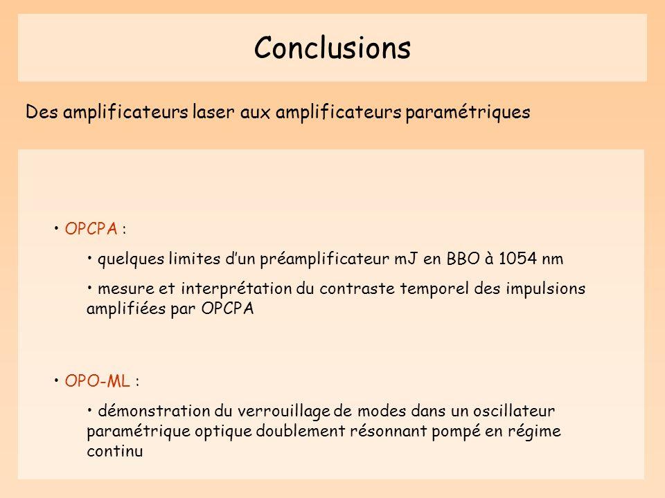 Conclusions Des amplificateurs laser aux amplificateurs paramétriques OPCPA : quelques limites dun préamplificateur mJ en BBO à 1054 nm mesure et inte