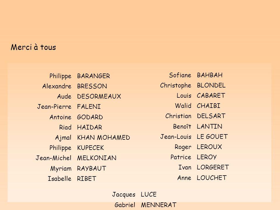 Merci à tous PhilippeBARANGER AlexandreBRESSON AudeDESORMEAUX Jean-PierreFALENI AntoineGODARD RiadHAIDAR AjmalKHAN MOHAMED PhilippeKUPECEK Jean-Michel