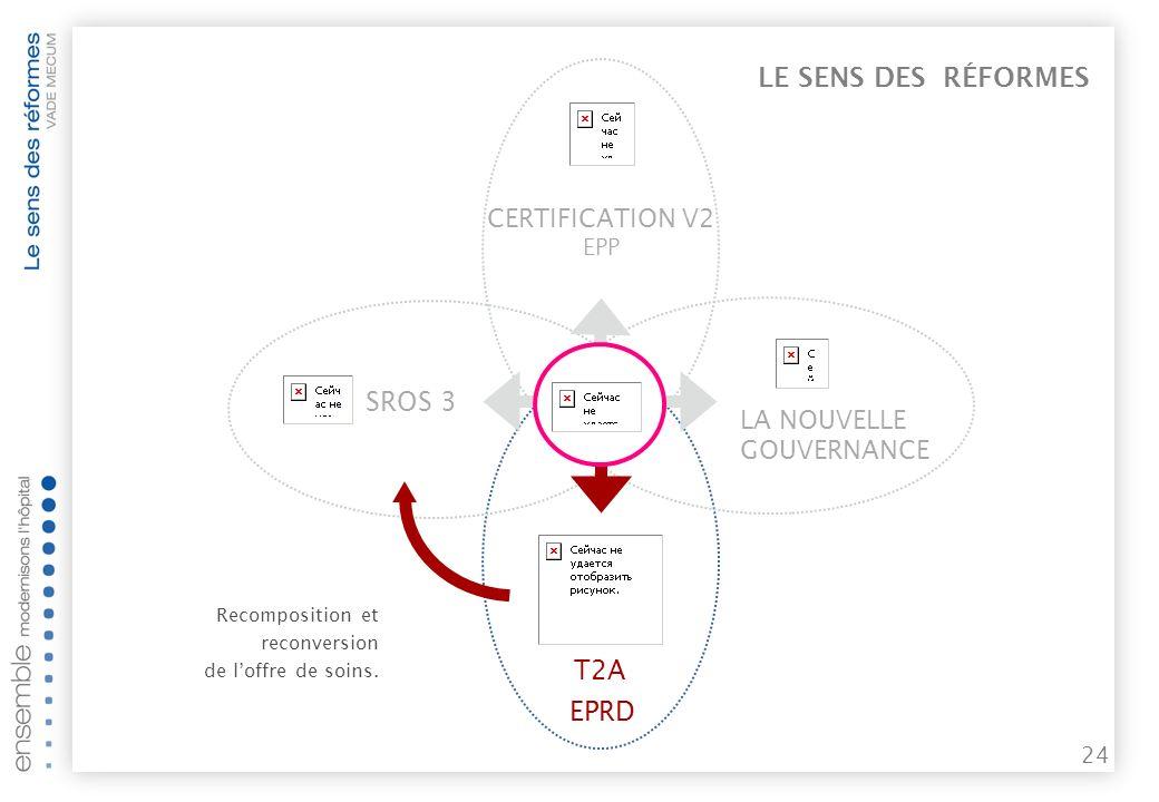 23 T2A SROS 3 LE SENS DES RÉFORMES EPRD LA NOUVELLE GOUVERNANCE CERTIFICATION V2 EPP