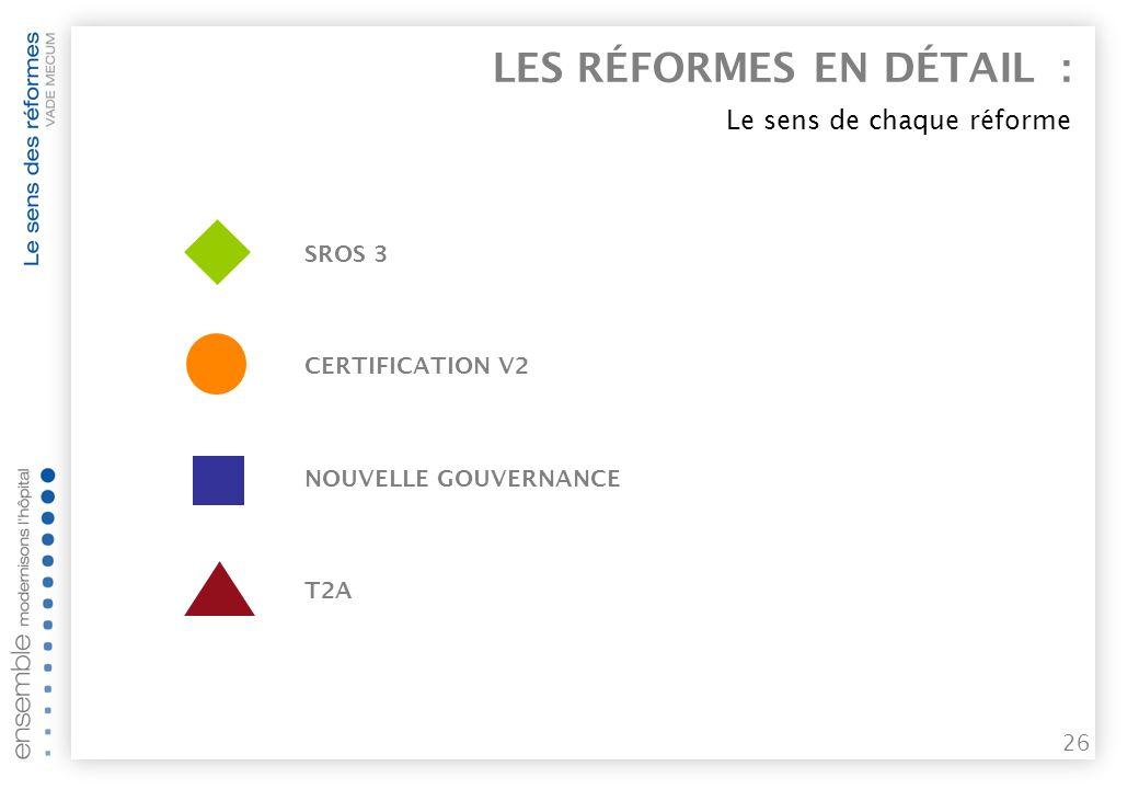 25 LE SENS DES RÉFORMES : 4 réformes pour lhôpital Equilibrage T2A - EPRD Certification v2 LA NOUVELLE GOUVERANCE SROS3 1 2 3 4