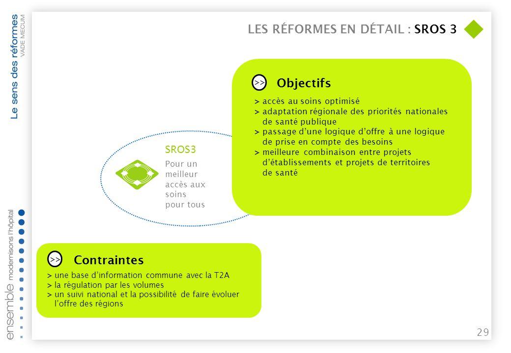 28 Calendrier Les nouveaux SROS sont publiés depuis le 31 mars 2006 Pour un meilleur accès aux soins pour tous SROS3 LES RÉFORMES EN DÉTAIL : SROS 3 Pourquoi une nouvelle régulation de loffre de soins .
