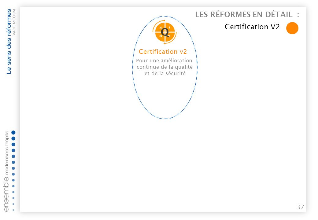 36 Pour un meilleur accès aux soins pour tous SROS3 LES RÉFORMES EN DÉTAIL : SROS 3 Les objectifs quantifiés du SROS Niveau 1 (obligatoire) : le maillage et la gradation des soins, déterminant les implantations et les filières de prise en charge Niveau 2 (optionnel) : lorganisation de laccessibilité, grâce aux coopérations entre établissements Niveau 3 (obligatoire) : les volumes dactivités à réaliser sur le territoire de santé pour atteindre un équilibre organisationnel.