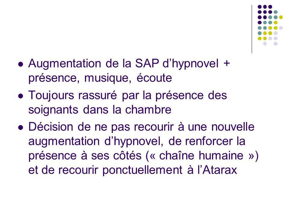 Augmentation de la SAP dhypnovel + présence, musique, écoute Toujours rassuré par la présence des soignants dans la chambre Décision de ne pas recouri