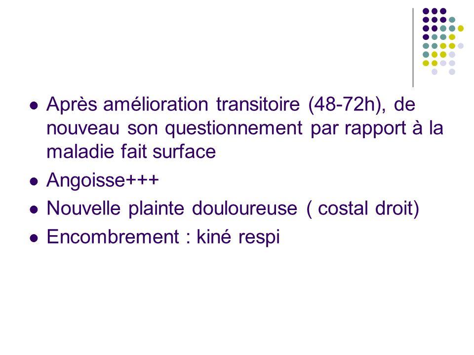 Après amélioration transitoire (48-72h), de nouveau son questionnement par rapport à la maladie fait surface Angoisse+++ Nouvelle plainte douloureuse