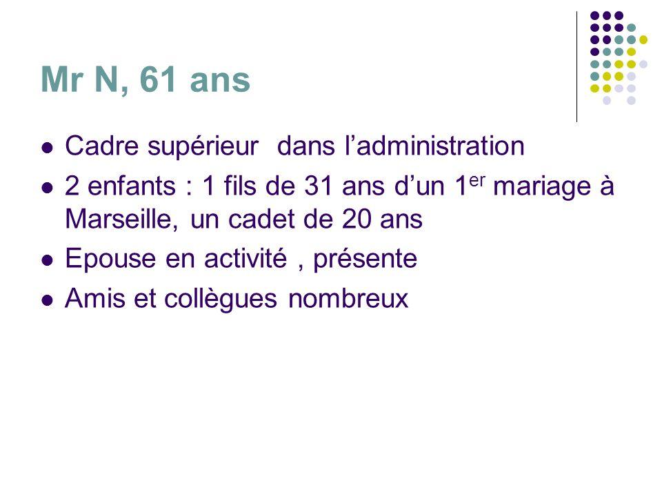 Mr N, 61 ans Cadre supérieur dans ladministration 2 enfants : 1 fils de 31 ans dun 1 er mariage à Marseille, un cadet de 20 ans Epouse en activité, pr