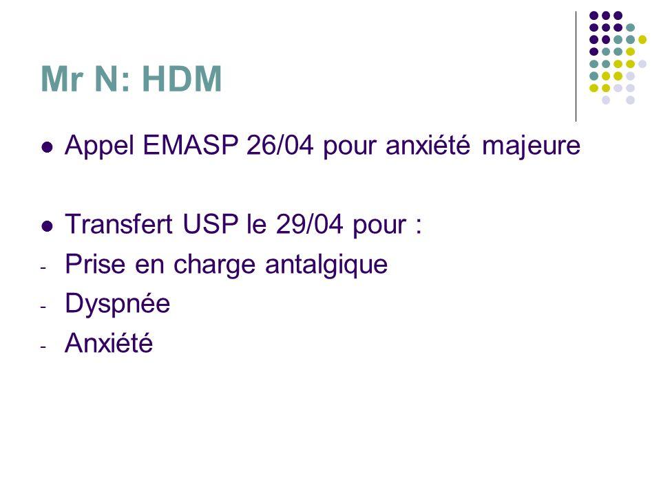 Mr N: HDM Appel EMASP 26/04 pour anxiété majeure Transfert USP le 29/04 pour : - Prise en charge antalgique - Dyspnée - Anxiété